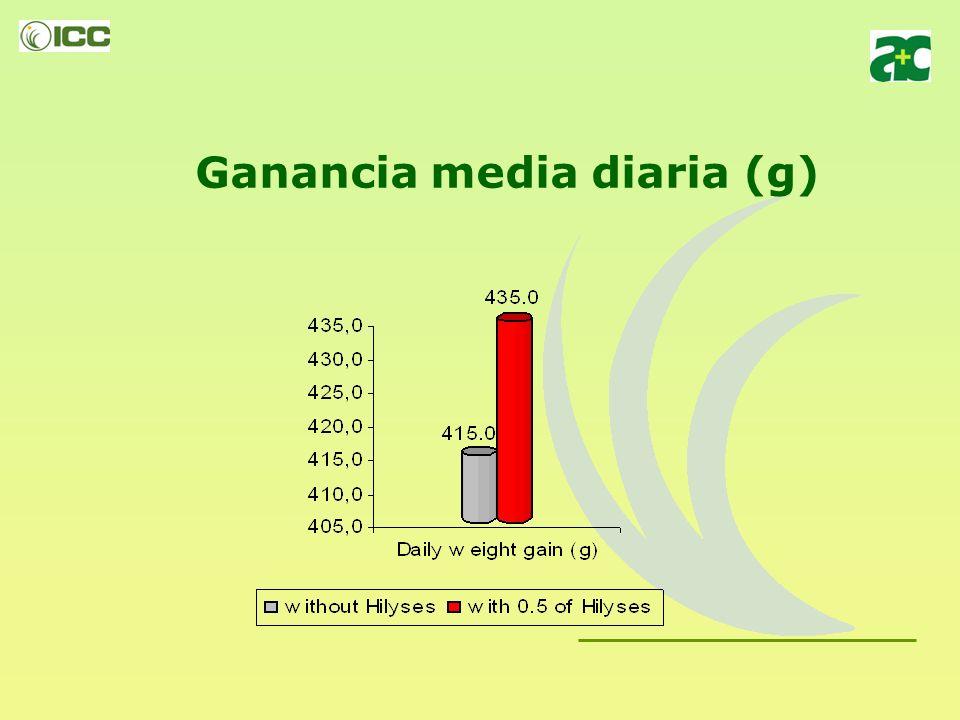 Ganancia media diaria (g)