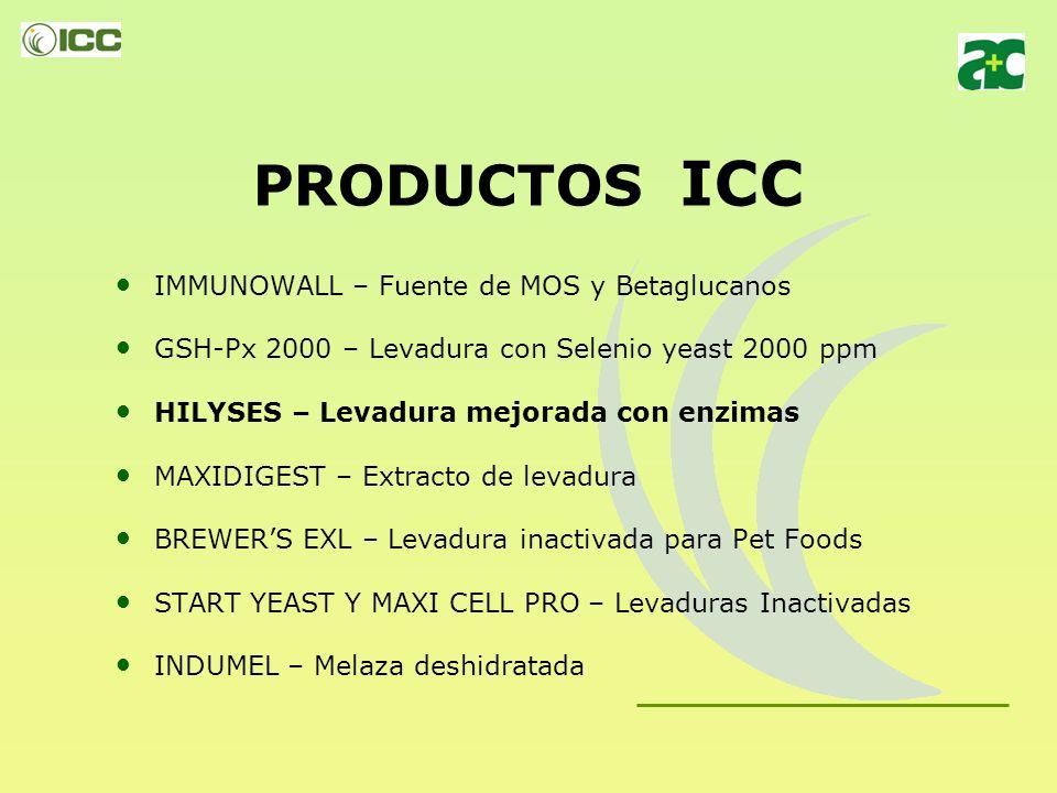 PRODUCTOS ICC IMMUNOWALL – Fuente de MOS y Betaglucanos