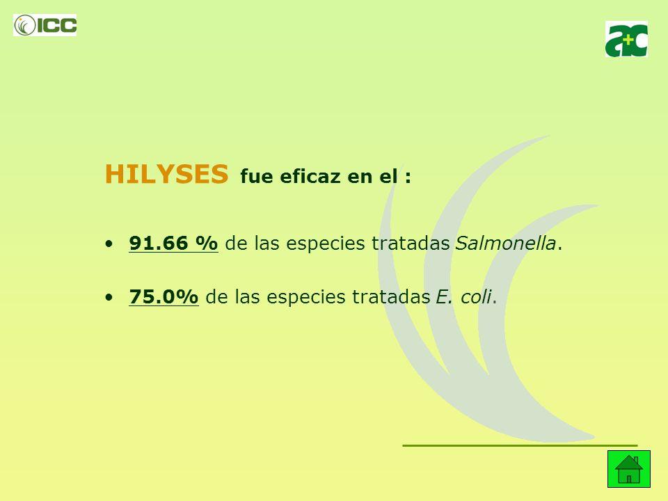 HILYSES fue eficaz en el :