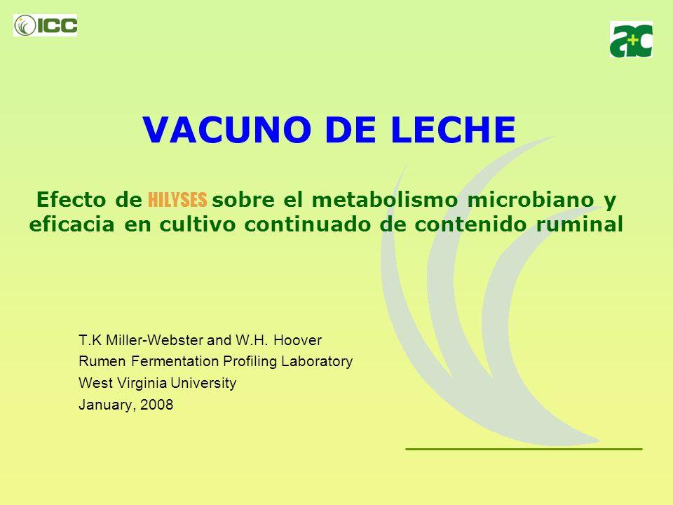 VACUNO DE LECHE Efecto de HILYSES sobre el metabolismo microbiano y eficacia en cultivo continuado de contenido ruminal.