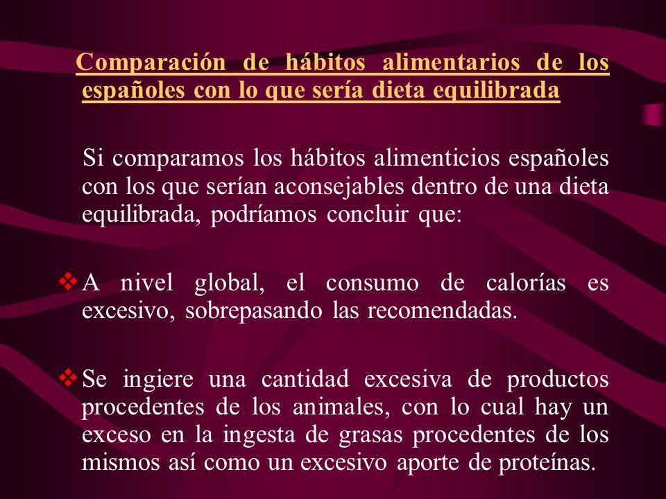 Comparación de hábitos alimentarios de los españoles con lo que sería dieta equilibrada