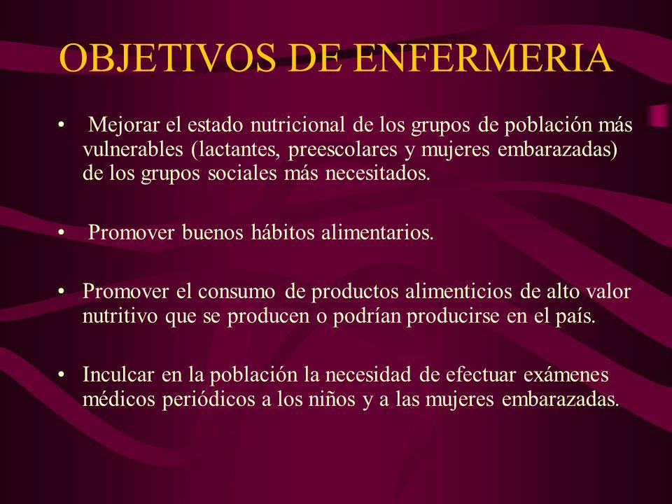 OBJETIVOS DE ENFERMERIA