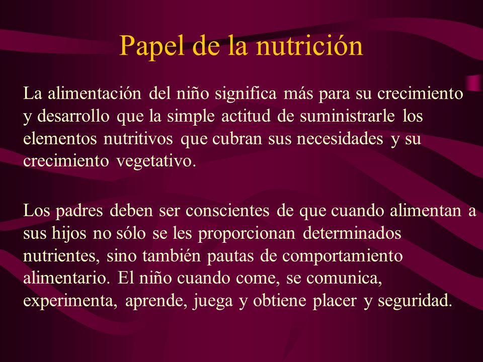 Papel de la nutrición