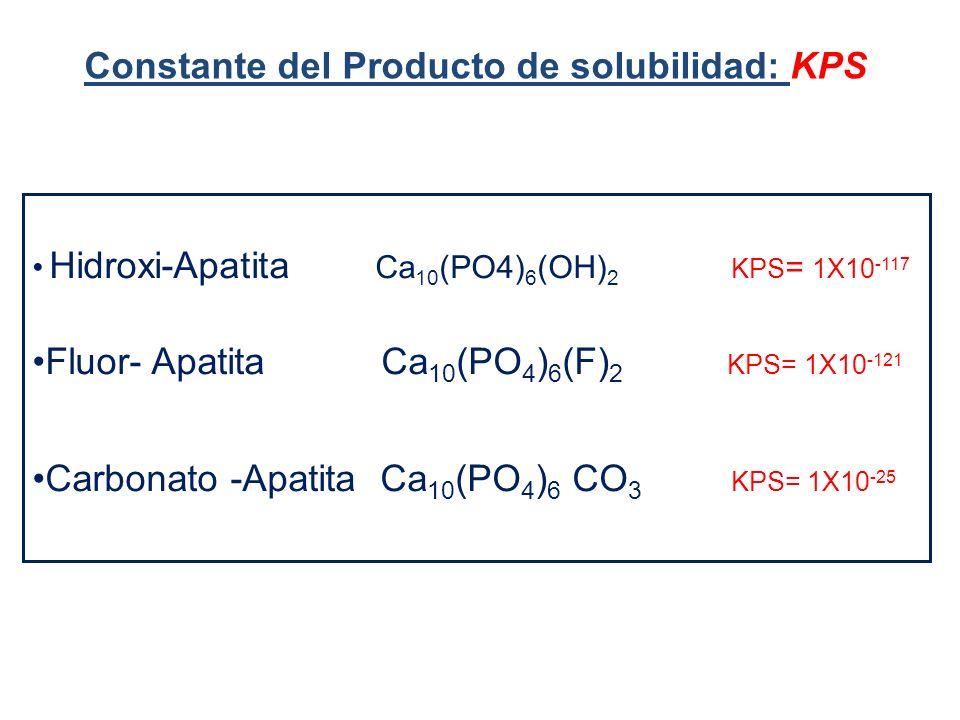 Constante del Producto de solubilidad: KPS