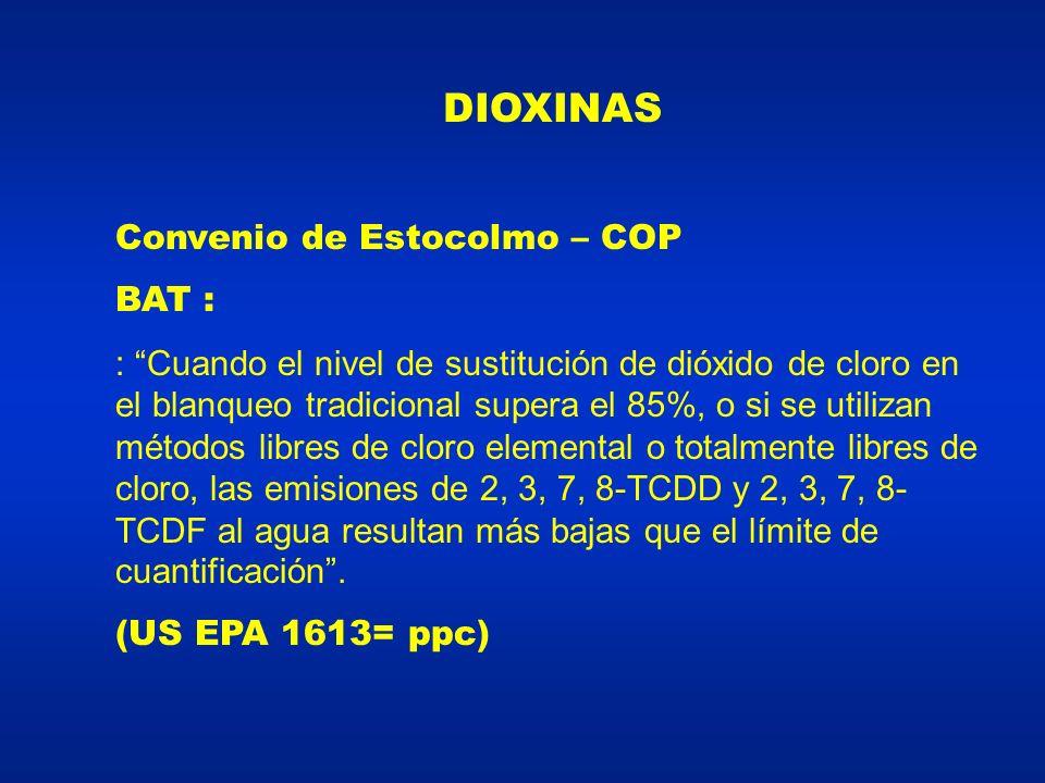 DIOXINAS Convenio de Estocolmo – COP BAT :