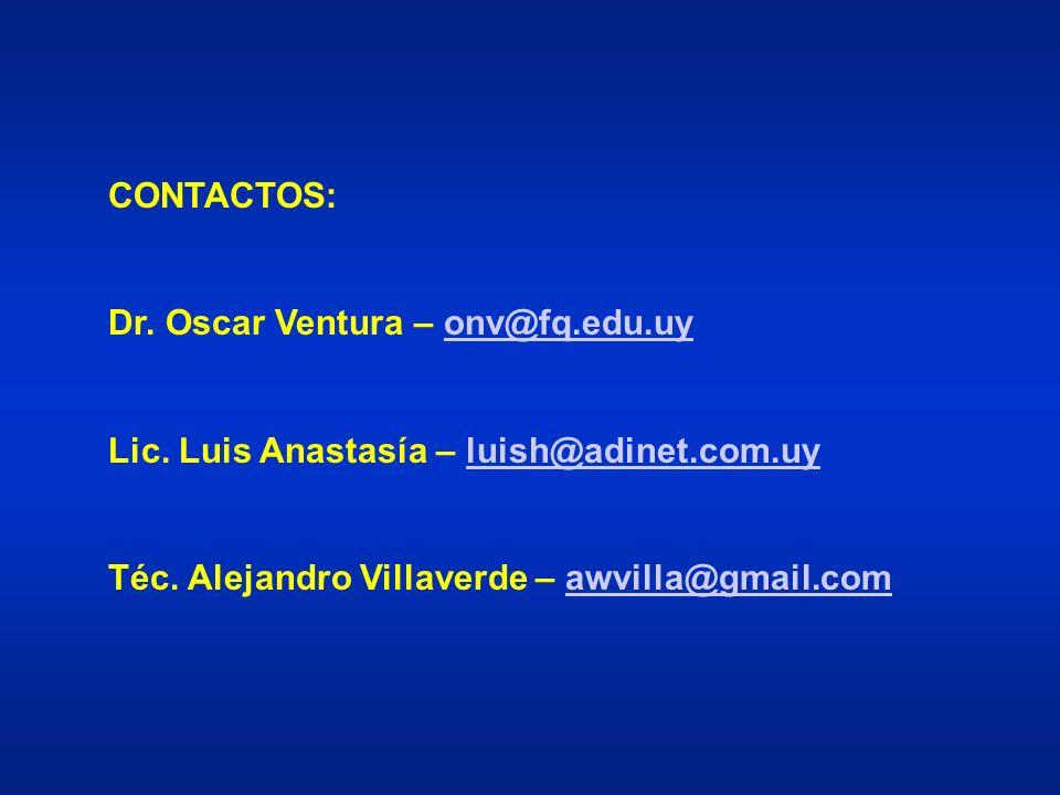 CONTACTOS: Dr. Oscar Ventura – onv@fq.edu.uy. Lic.