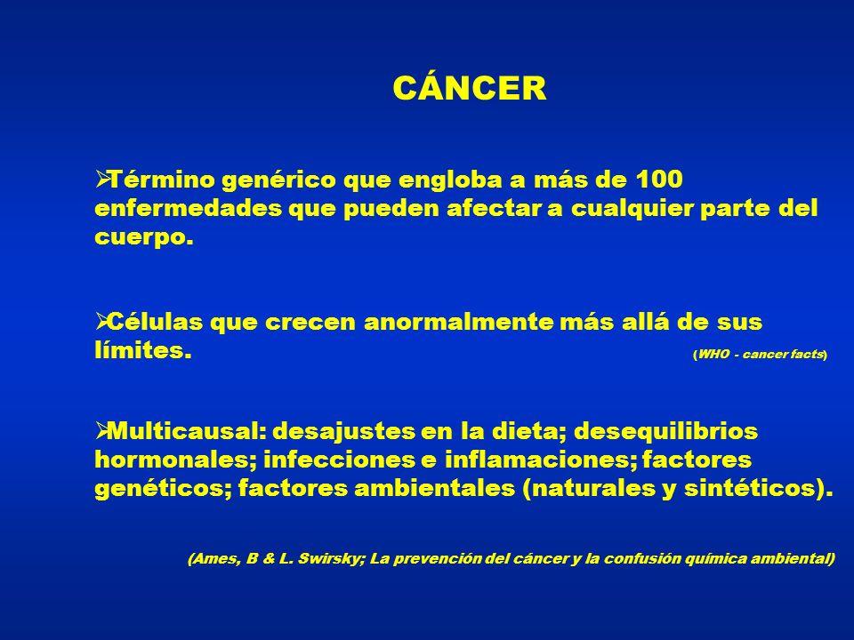 CÁNCER Término genérico que engloba a más de 100 enfermedades que pueden afectar a cualquier parte del cuerpo.