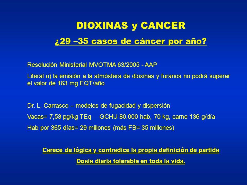 DIOXINAS y CANCER ¿29 –35 casos de cáncer por año