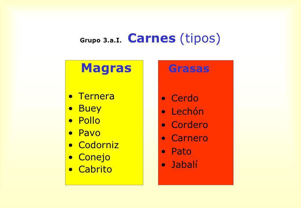 Grupo 3.a.I. Carnes (tipos)
