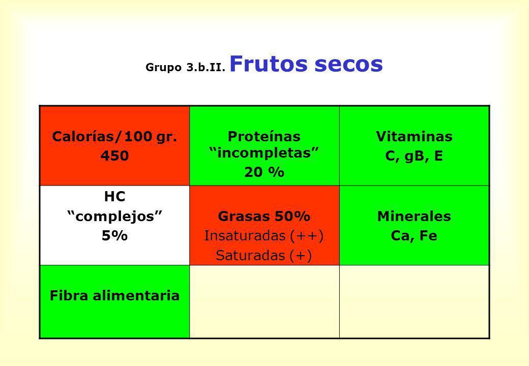 Proteínas incompletas
