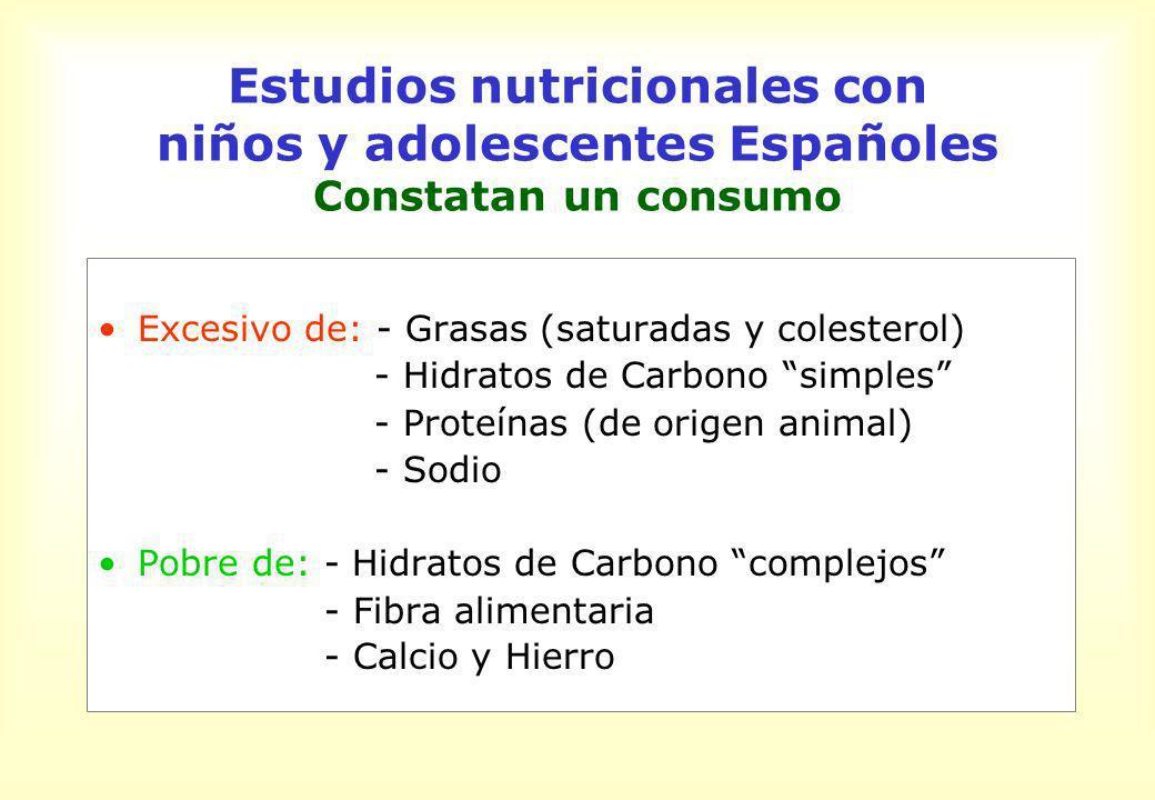 Estudios nutricionales con niños y adolescentes Españoles Constatan un consumo