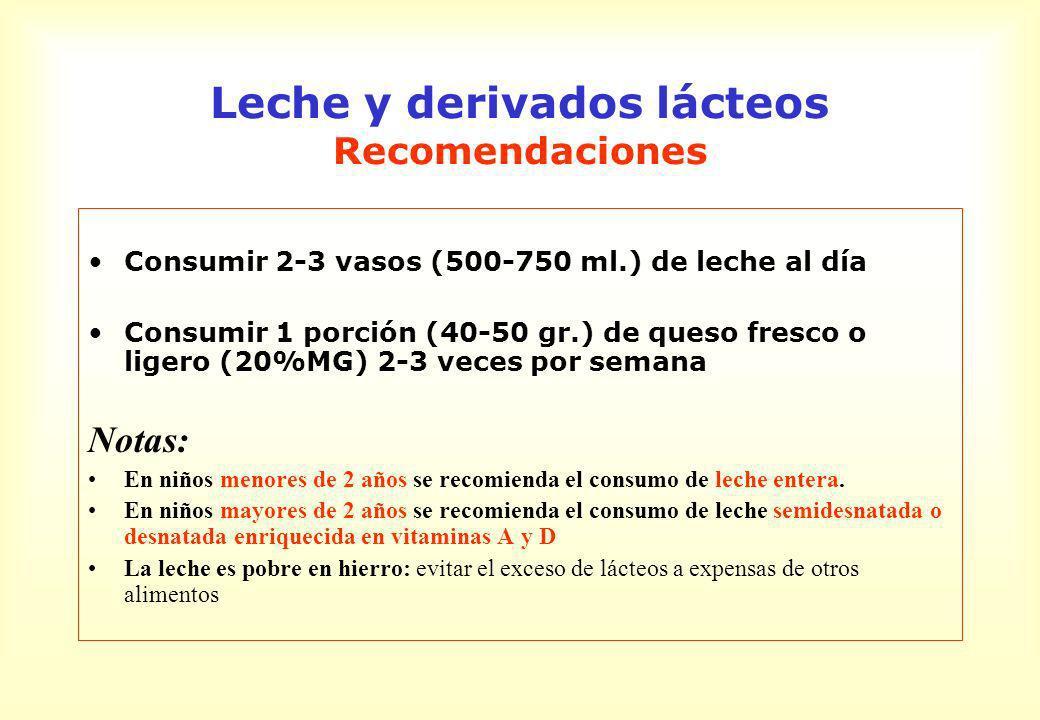Leche y derivados lácteos Recomendaciones