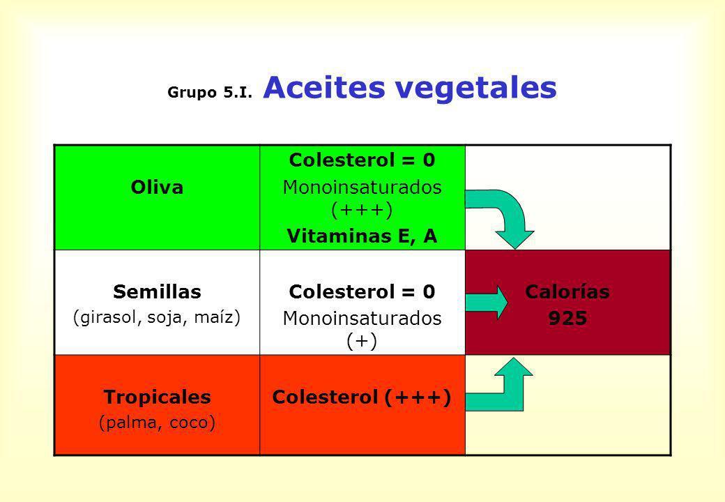 Grupo 5.I. Aceites vegetales