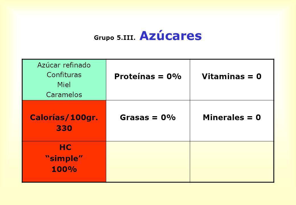 Proteínas = 0% Vitaminas = 0 Calorías/100gr. 330 Grasas = 0%