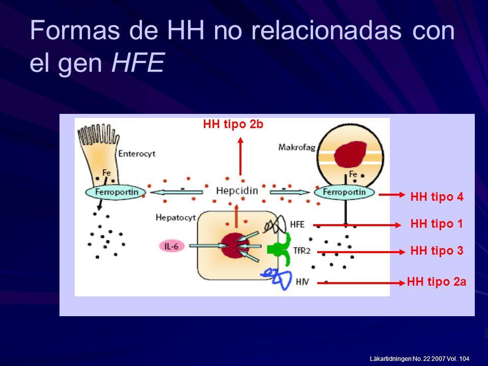 Formas de HH no relacionadas con el gen HFE