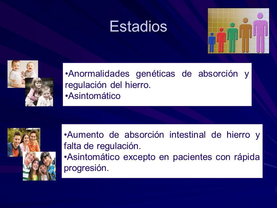 Estadios Anormalidades genéticas de absorción y regulación del hierro.