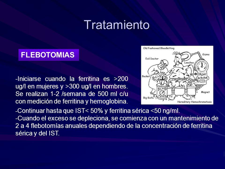 Tratamiento FLEBOTOMIAS