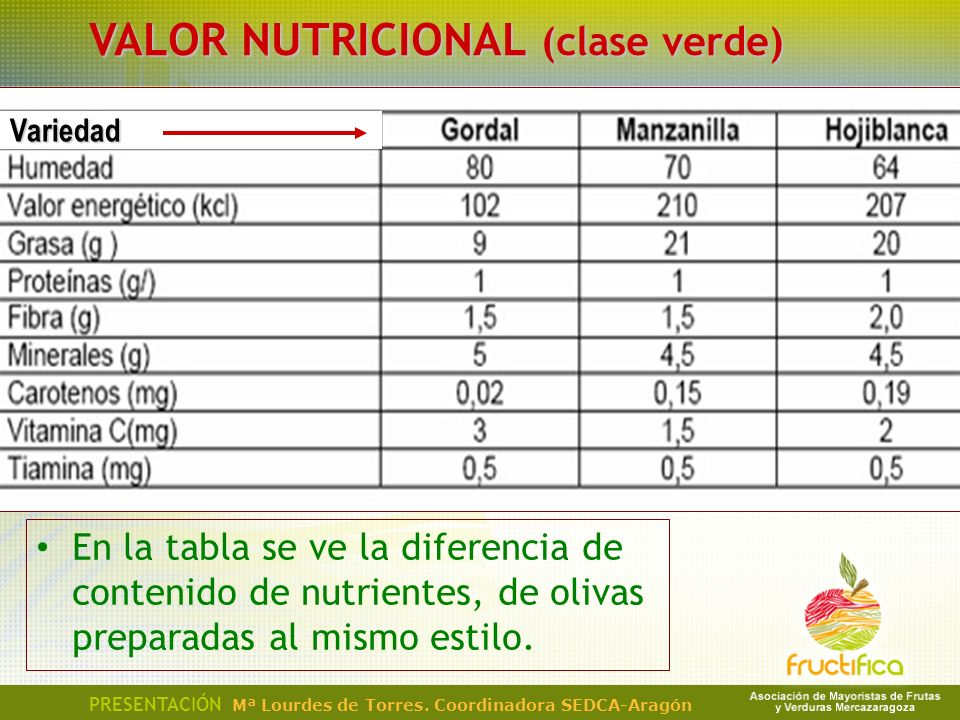 VALOR NUTRICIONAL (clase verde)