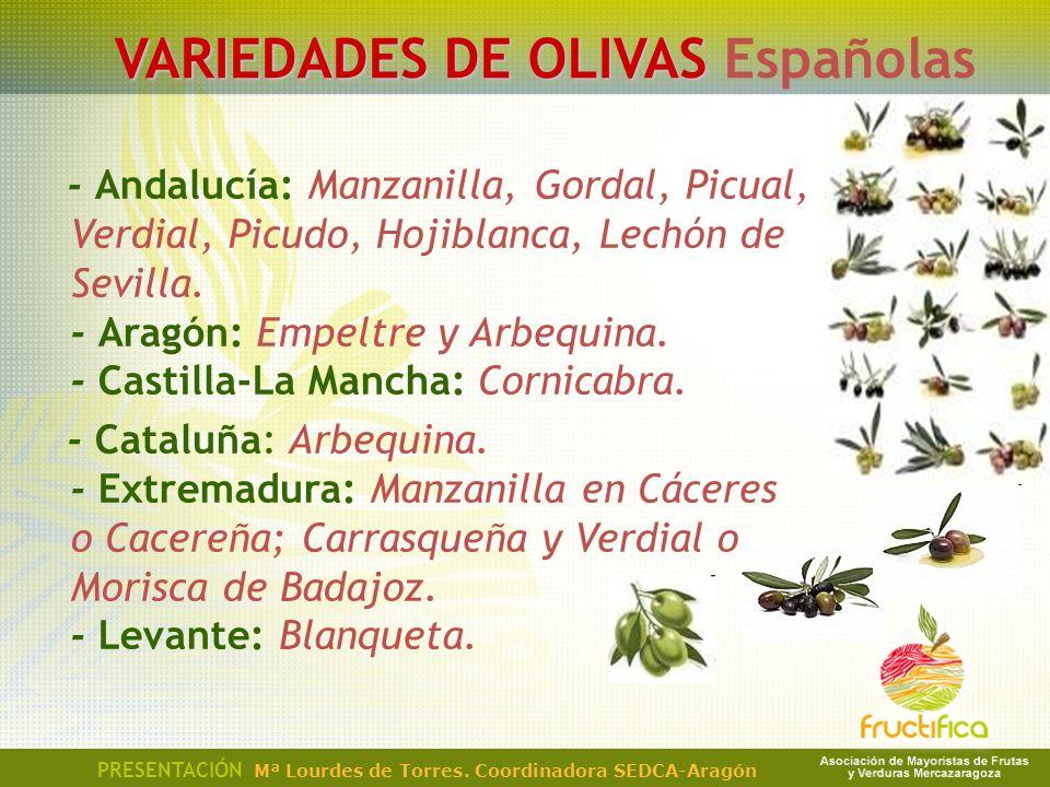 VARIEDADES DE OLIVAS Españolas