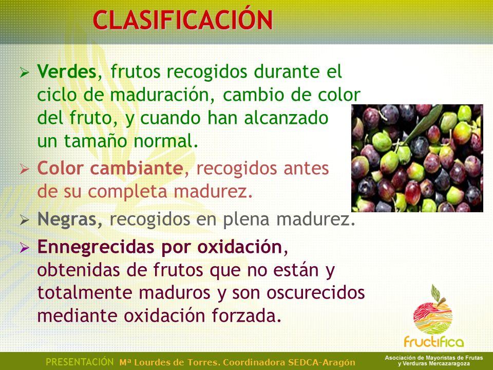 CLASIFICACIÓN Verdes, frutos recogidos durante el ciclo de maduración, cambio de color del fruto, y cuando han alcanzado un tamaño normal.
