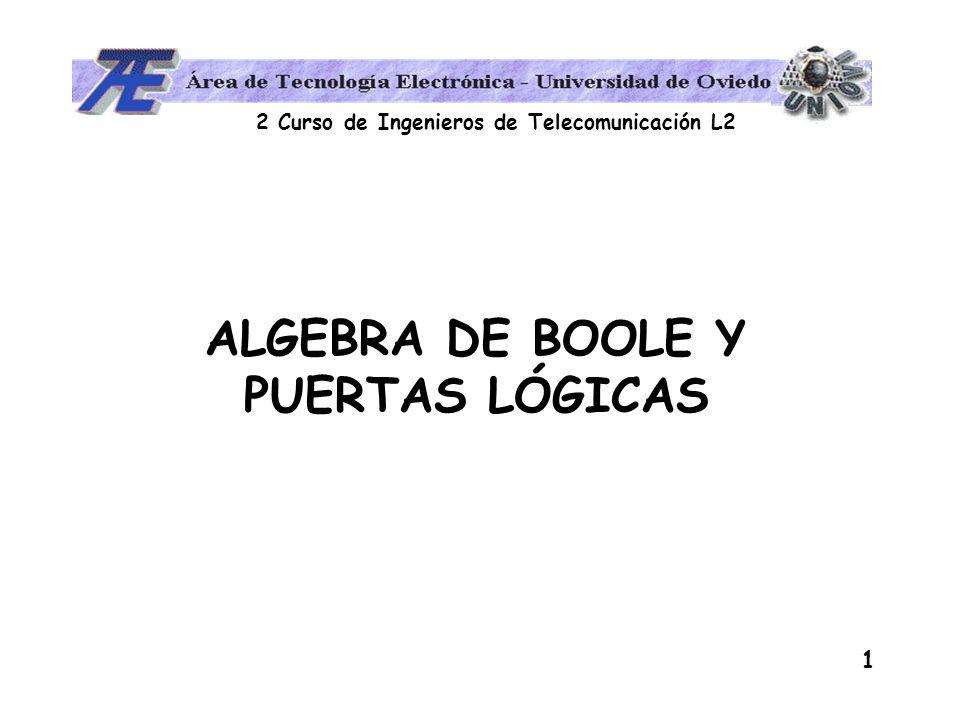ALGEBRA DE BOOLE Y PUERTAS LÓGICAS