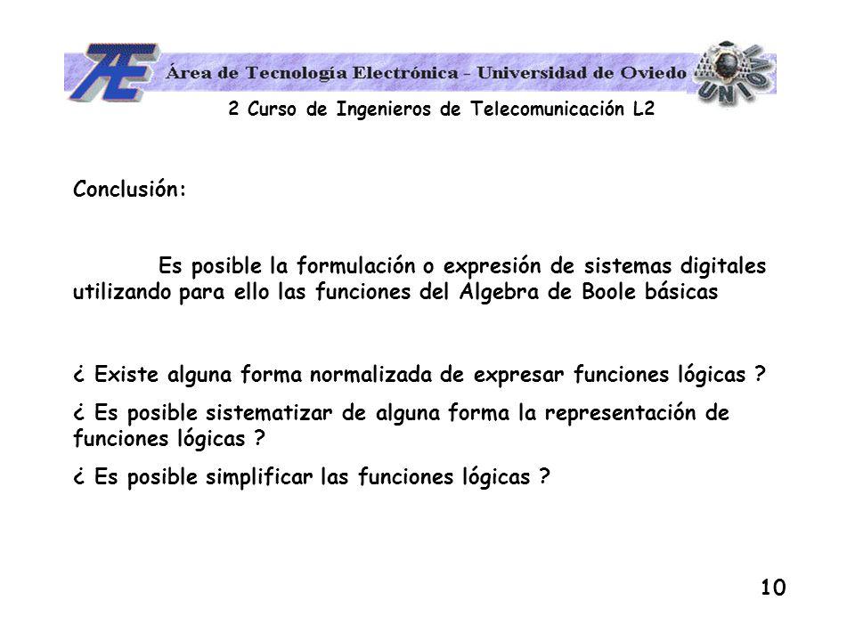 Conclusión: Es posible la formulación o expresión de sistemas digitales utilizando para ello las funciones del Algebra de Boole básicas.