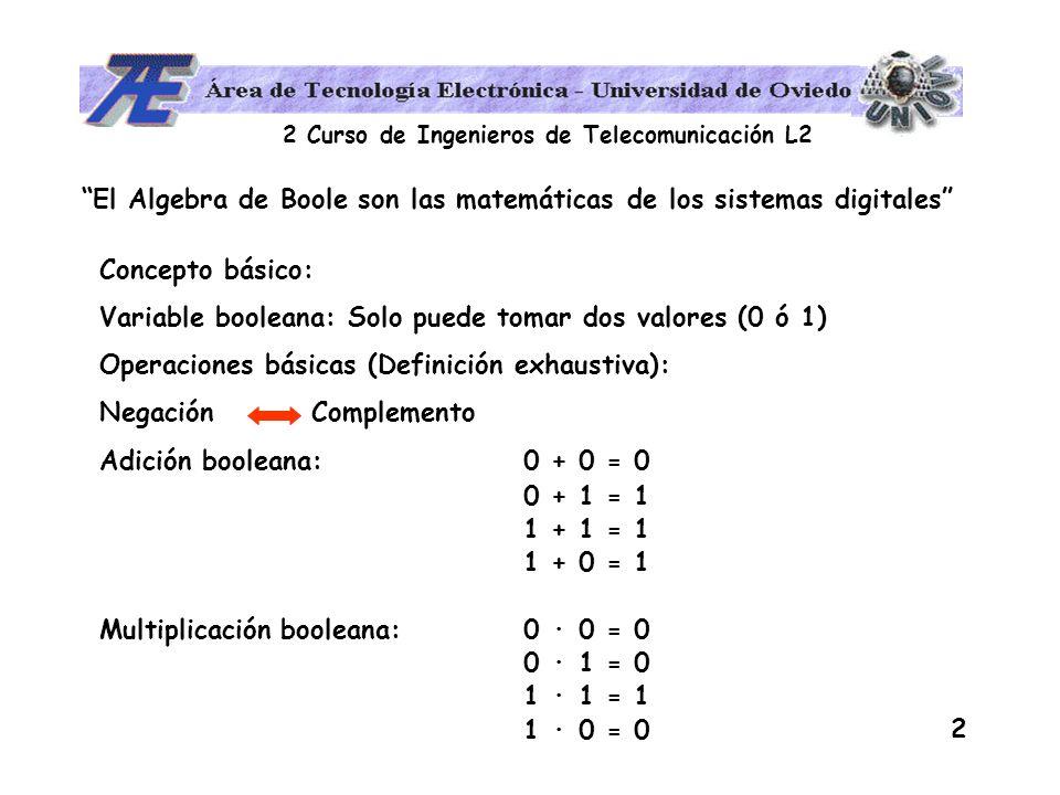 El Algebra de Boole son las matemáticas de los sistemas digitales