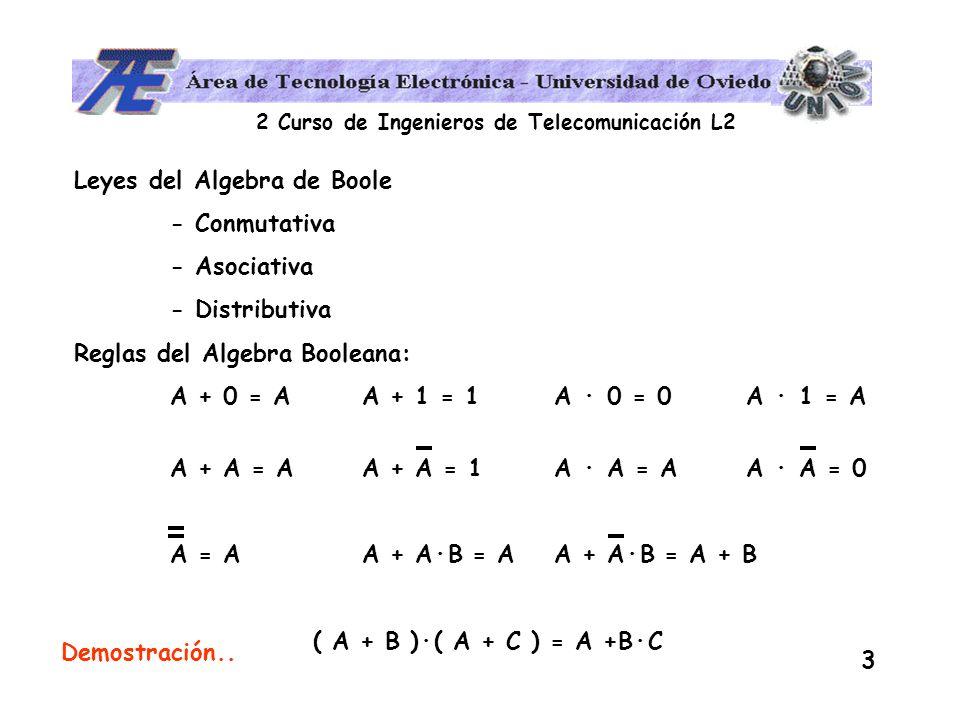 Leyes del Algebra de Boole