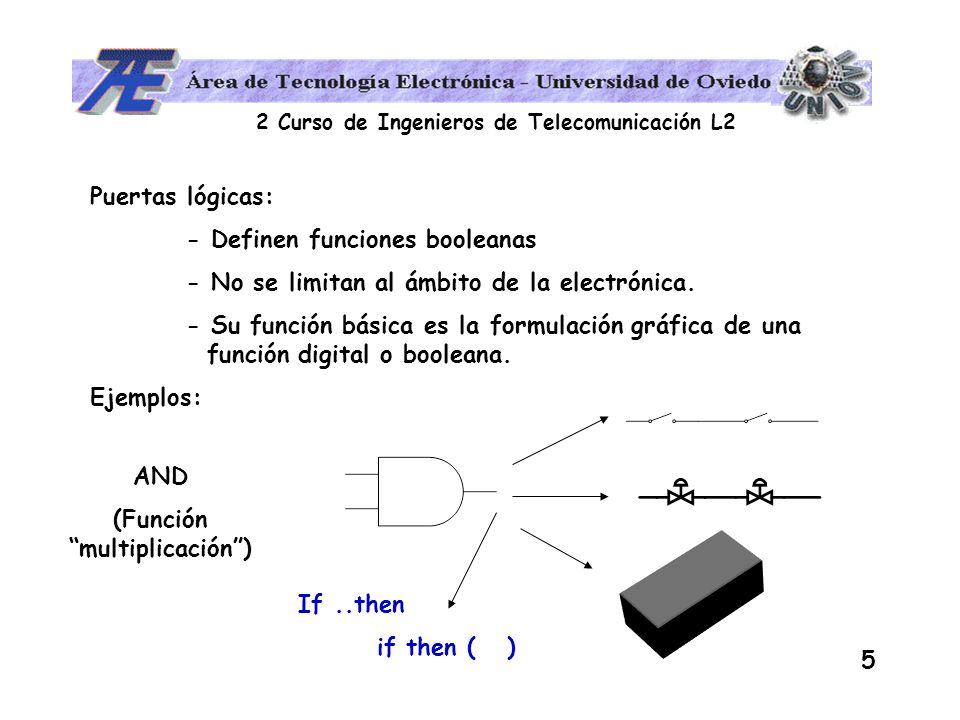 (Función multiplicación )