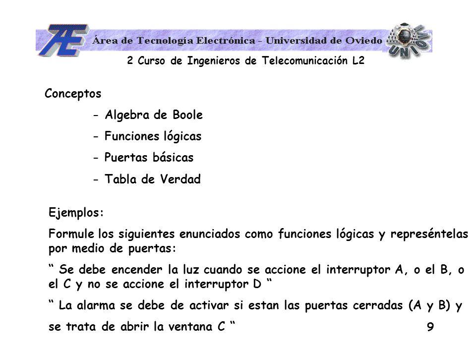 Conceptos - Algebra de Boole. - Funciones lógicas. - Puertas básicas. - Tabla de Verdad. Ejemplos: