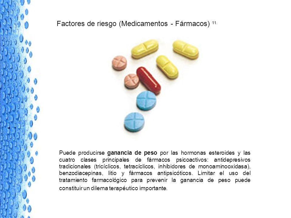 Factores de riesgo (Medicamentos - Fármacos) 11.