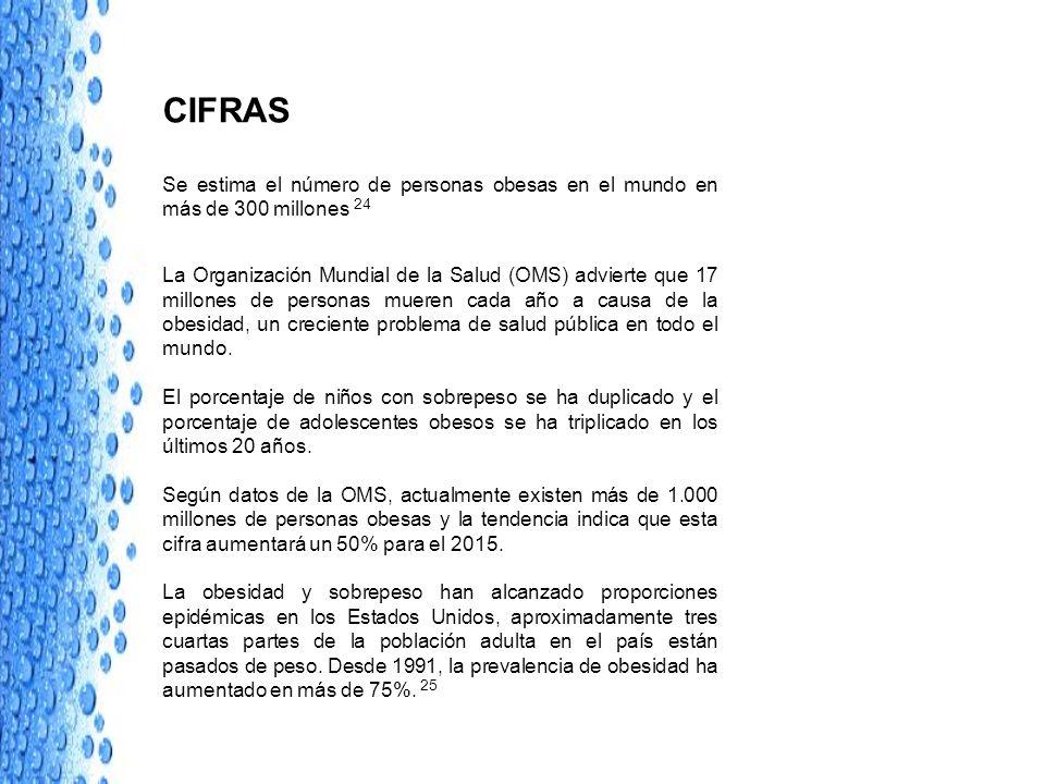 CIFRAS Se estima el número de personas obesas en el mundo en más de 300 millones 24.