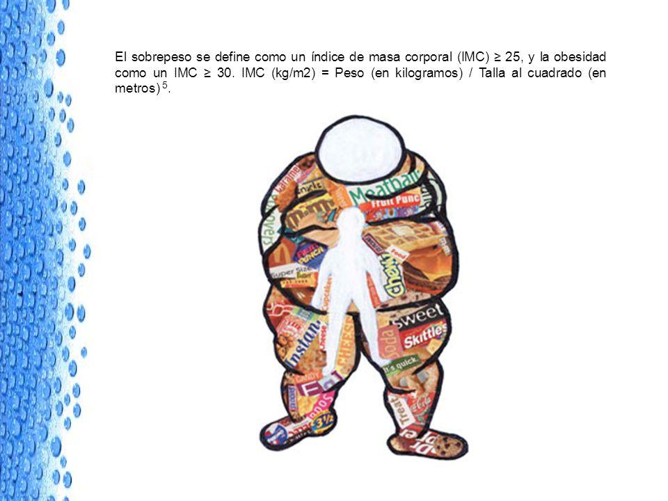 El sobrepeso se define como un índice de masa corporal (IMC) ≥ 25, y la obesidad como un IMC ≥ 30.