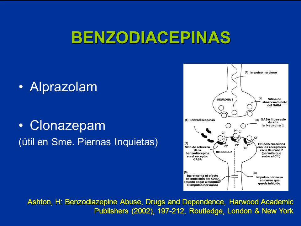 BENZODIACEPINAS Alprazolam Clonazepam (útil en Sme. Piernas Inquietas)
