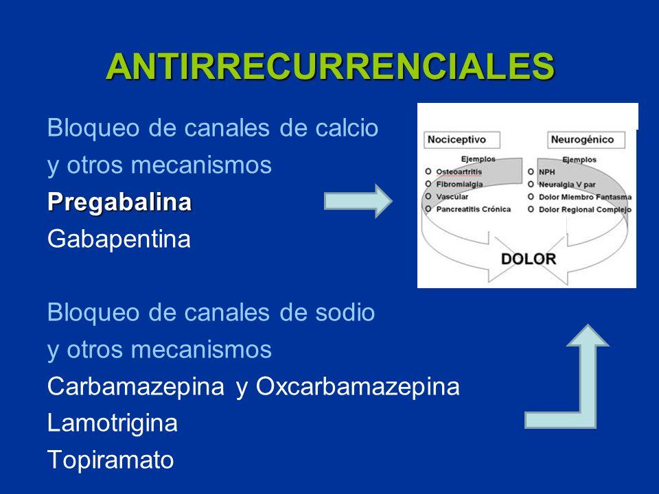 ANTIRRECURRENCIALES Bloqueo de canales de calcio y otros mecanismos