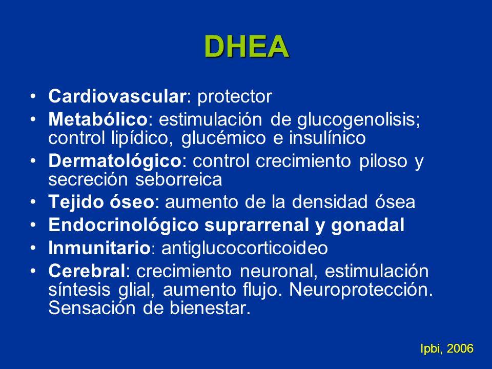 DHEA Cardiovascular: protector