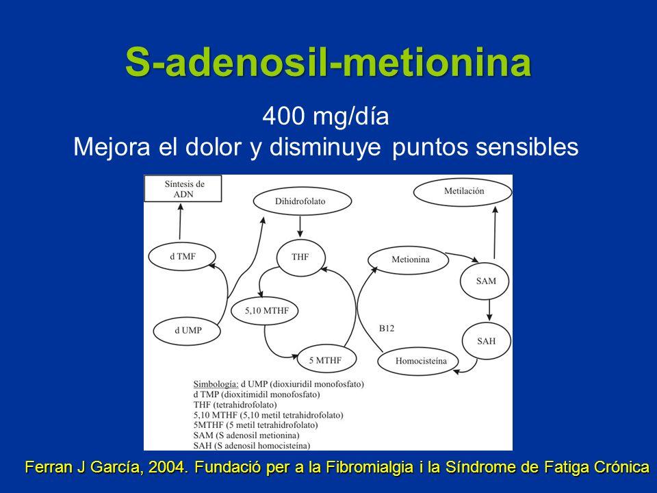 S-adenosil-metionina
