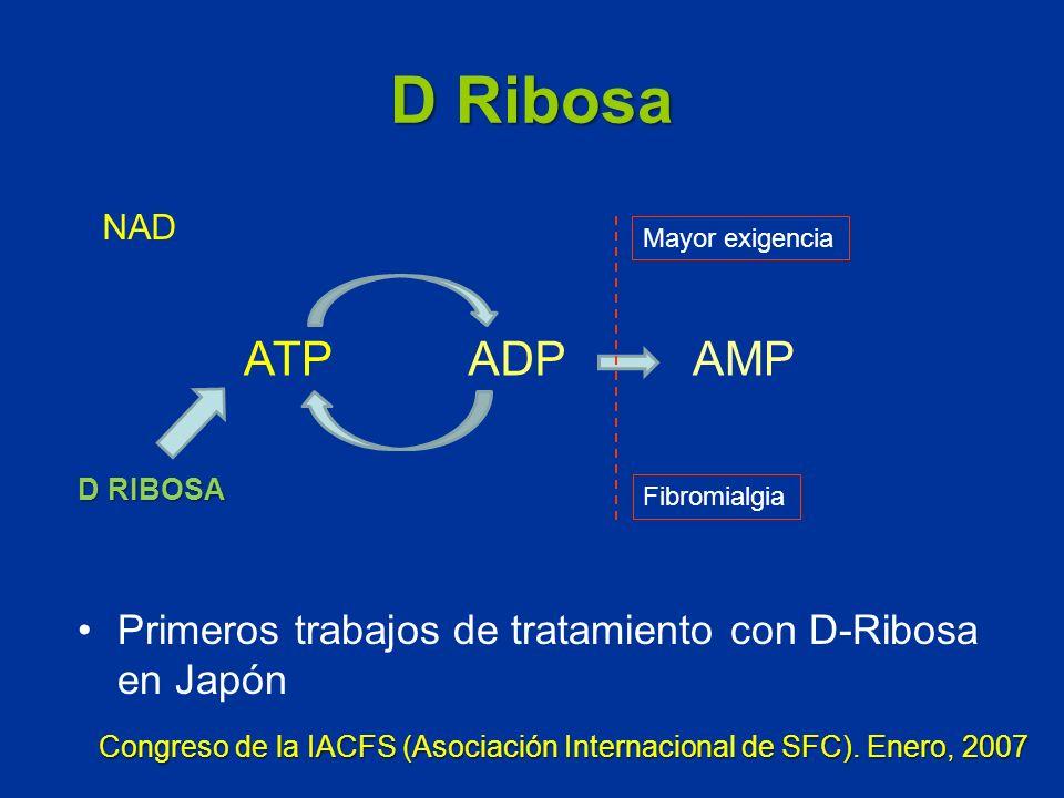 D Ribosa NAD. Mayor exigencia. ATP. ADP. AMP. D RIBOSA. Fibromialgia. Primeros trabajos de tratamiento con D-Ribosa en Japón.