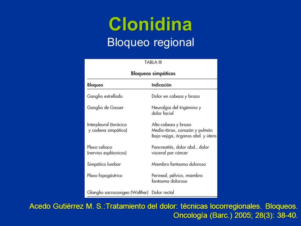 Clonidina Bloqueo regional