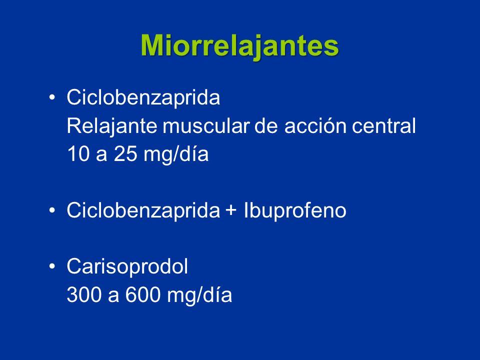 Miorrelajantes Ciclobenzaprida Relajante muscular de acción central