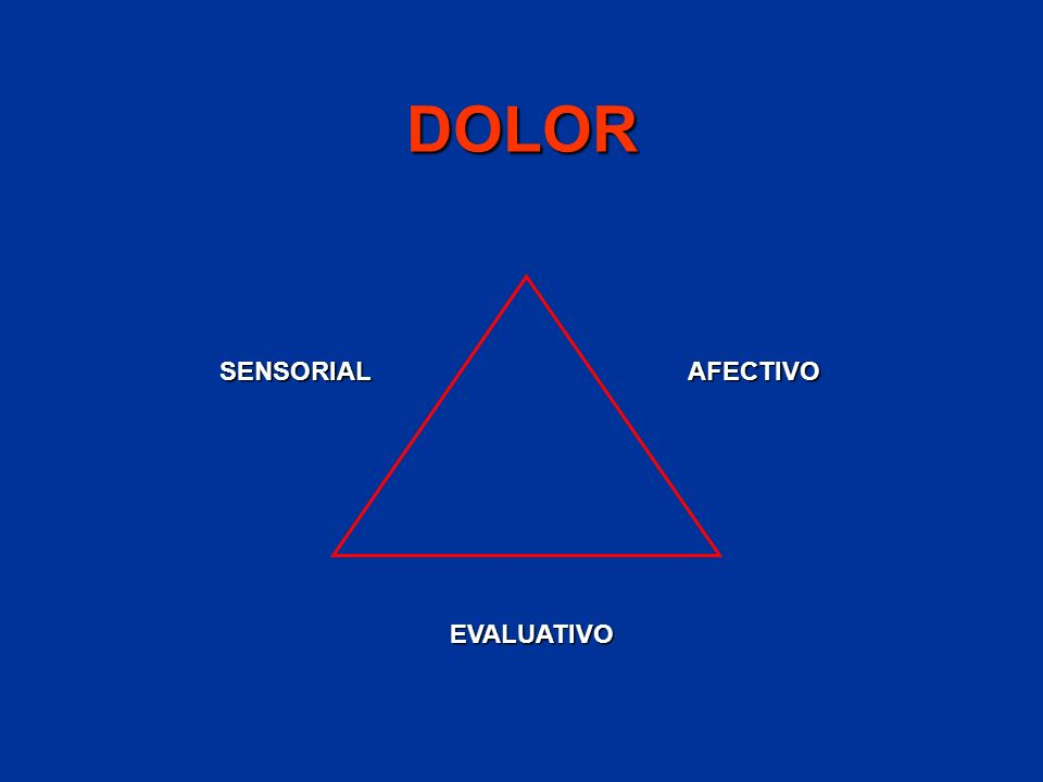 DOLOR SENSORIAL AFECTIVO EVALUATIVO