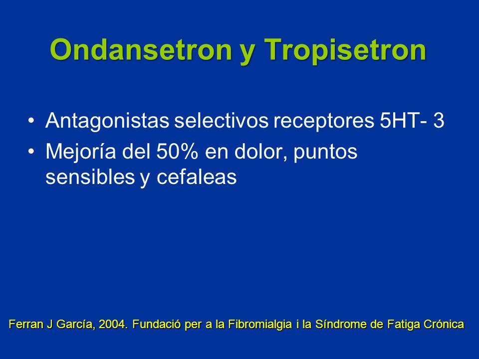 Ondansetron y Tropisetron