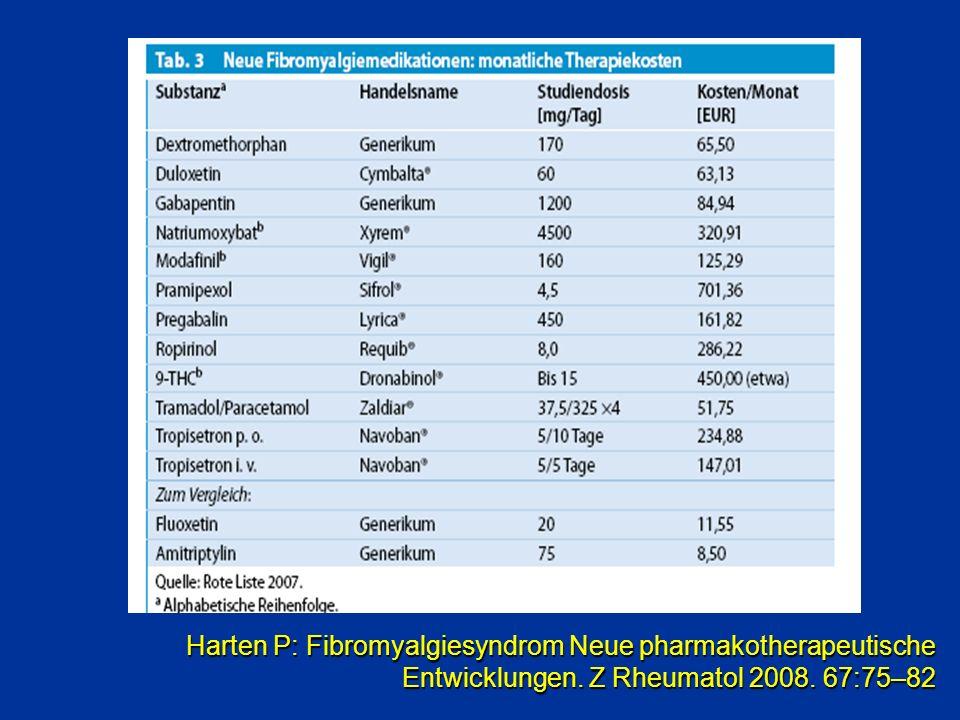 Harten P: Fibromyalgiesyndrom Neue pharmakotherapeutische