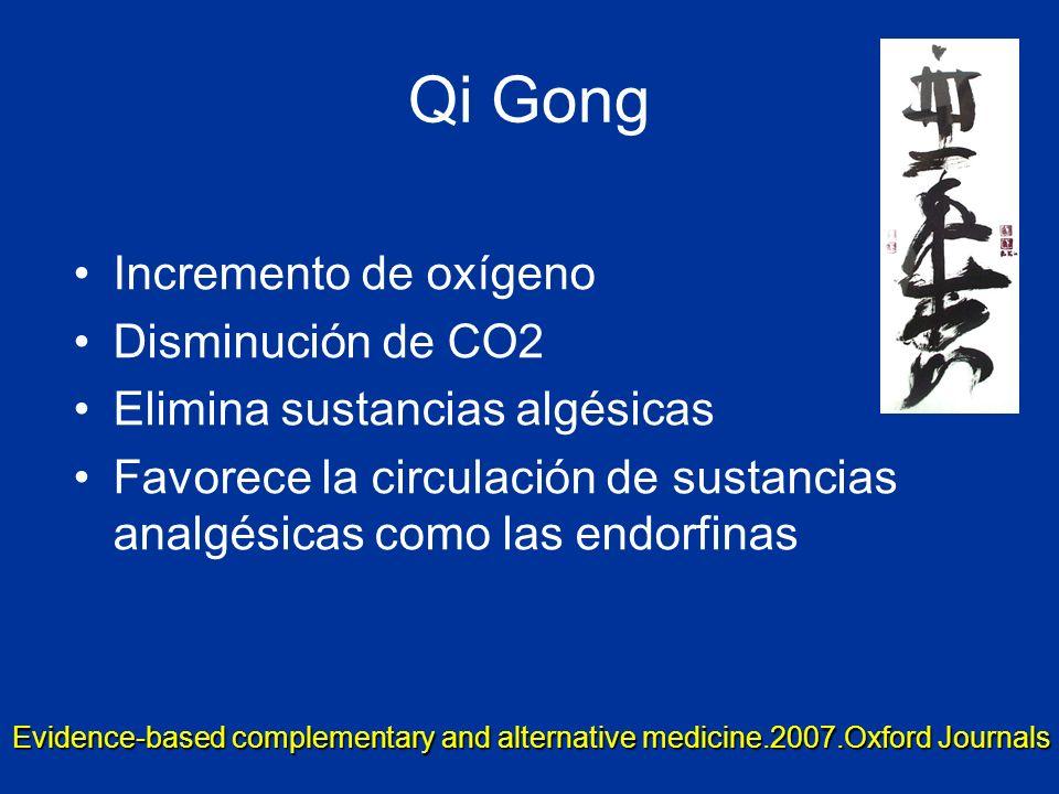 Qi Gong Incremento de oxígeno Disminución de CO2