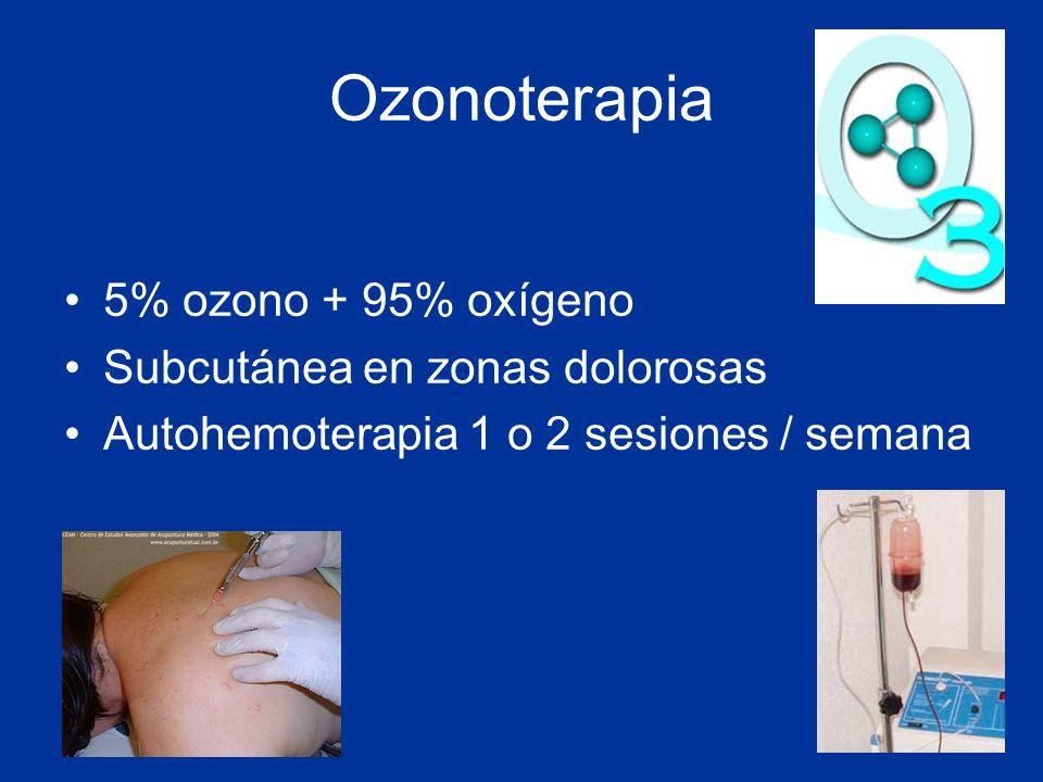 Ozonoterapia 5% ozono + 95% oxígeno Subcutánea en zonas dolorosas