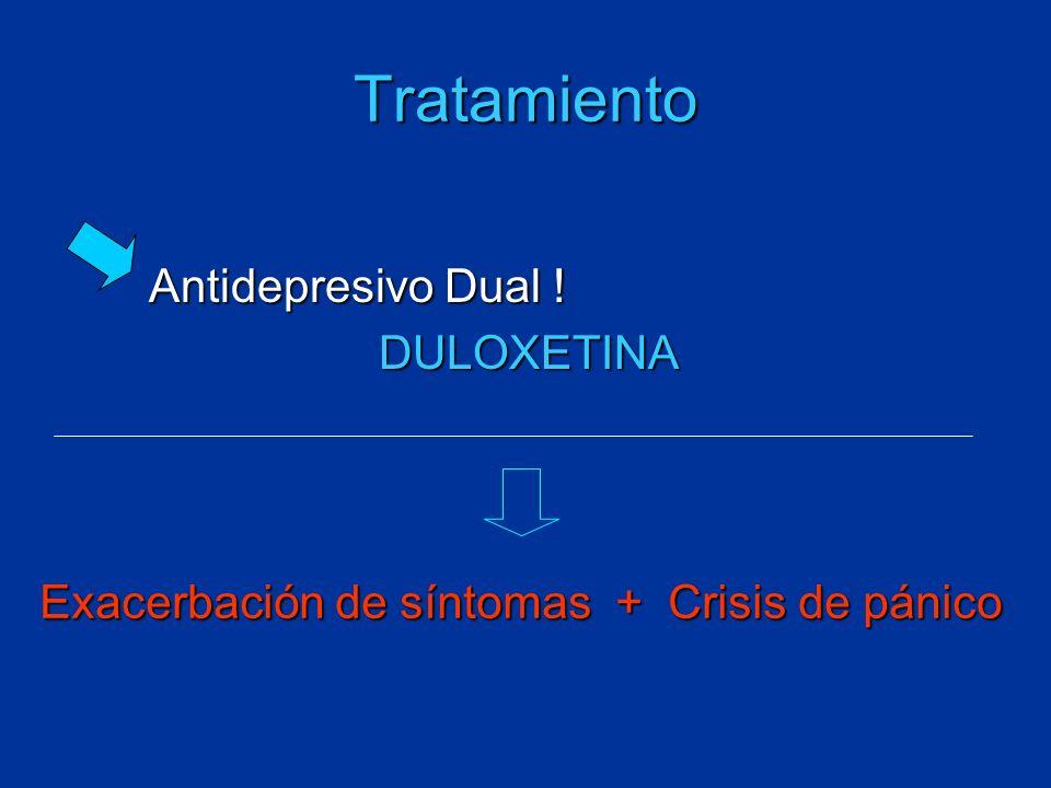 Tratamiento DULOXETINA Exacerbación de síntomas + Crisis de pánico