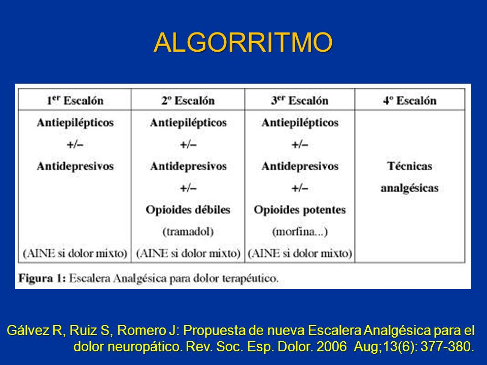ALGORRITMO