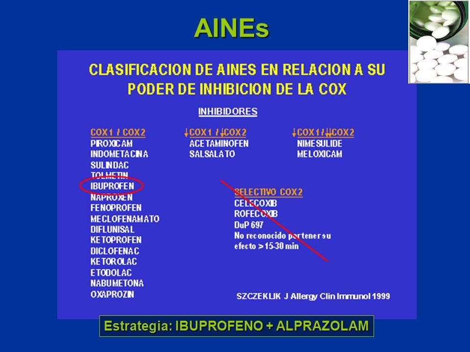 AINEs Estrategia: IBUPROFENO + ALPRAZOLAM