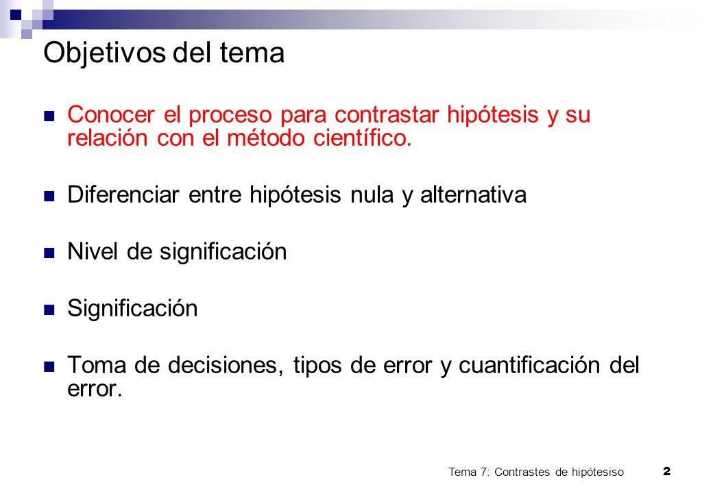 Objetivos del tema Conocer el proceso para contrastar hipótesis y su relación con el método científico.