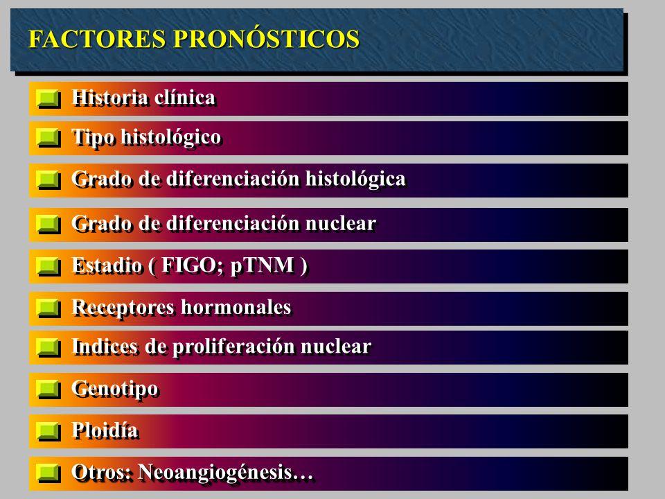 FACTORES PRONÓSTICOS Historia clínica Tipo histológico